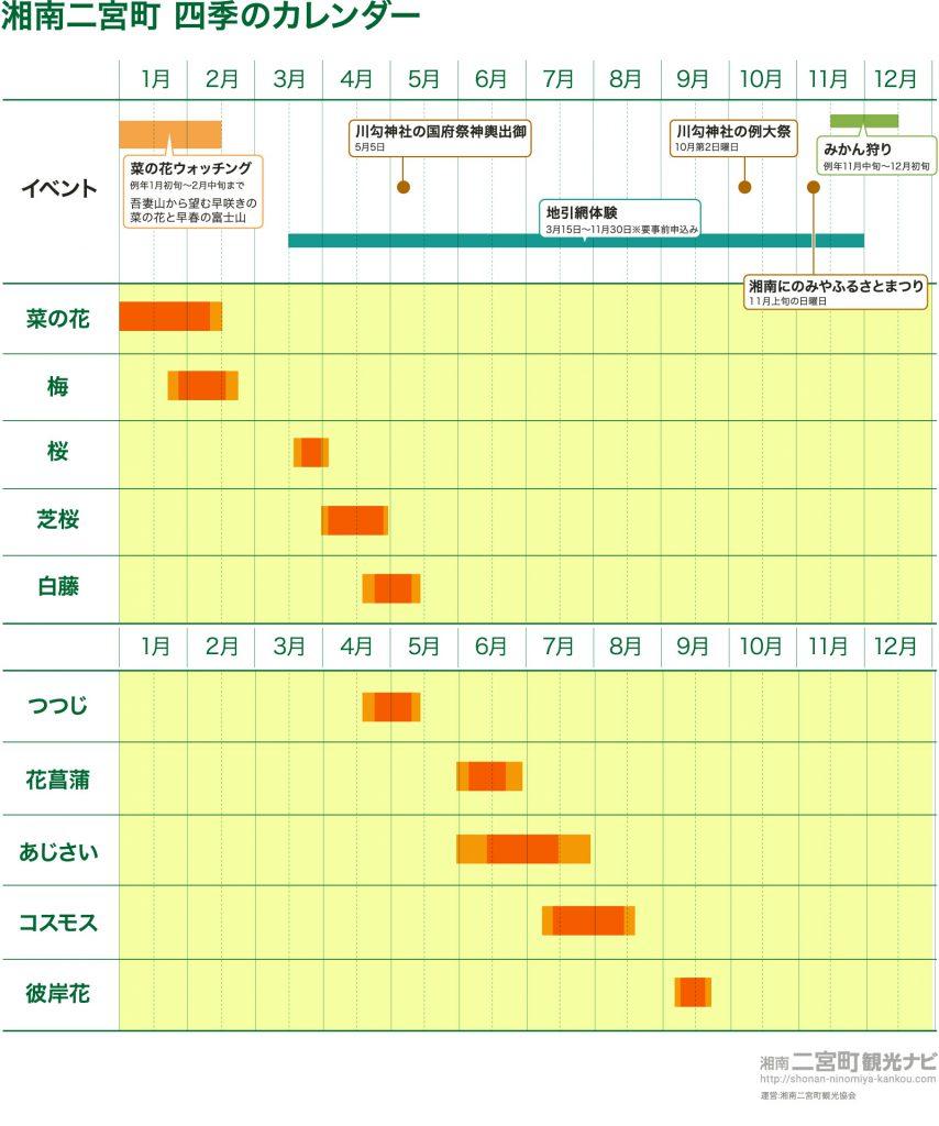 四季のカレンダー2018.10.01